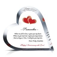 Sample Happy Anniversary Love Quotes