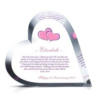 Sample 1st Wedding Anniversary Quote